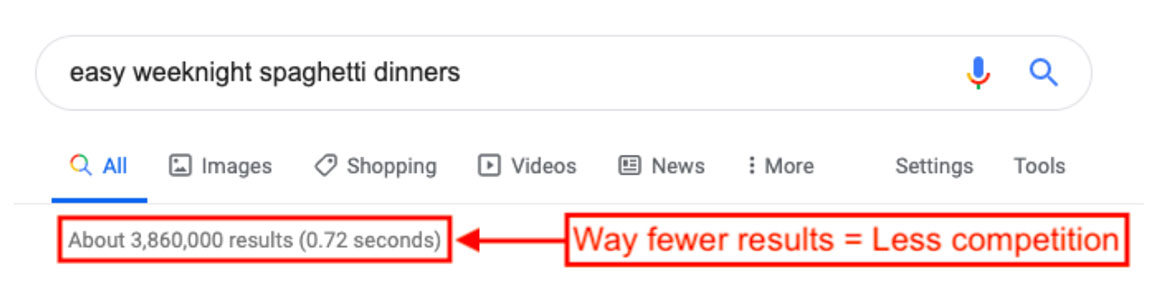 Better SEO specificity